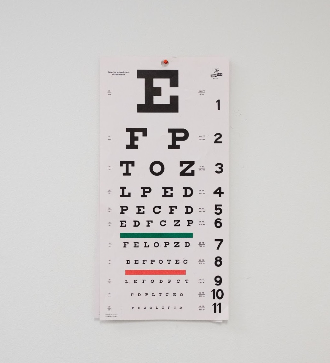 Why Your Eye Doctor Keeps Saying You Are Not a Good Candidate For LASIK?